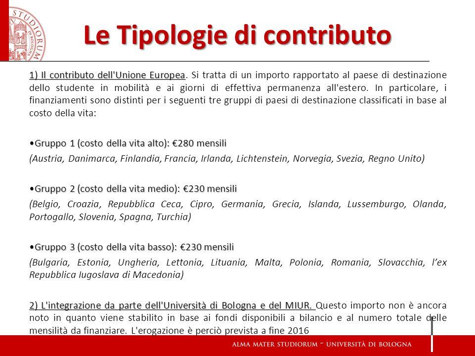 Le Tipologie di contributo 1) Il contributo dell'Unione Europea 1) Il contributo dell'Unione Europea. Si tratta di un importo rapportato al paese di d