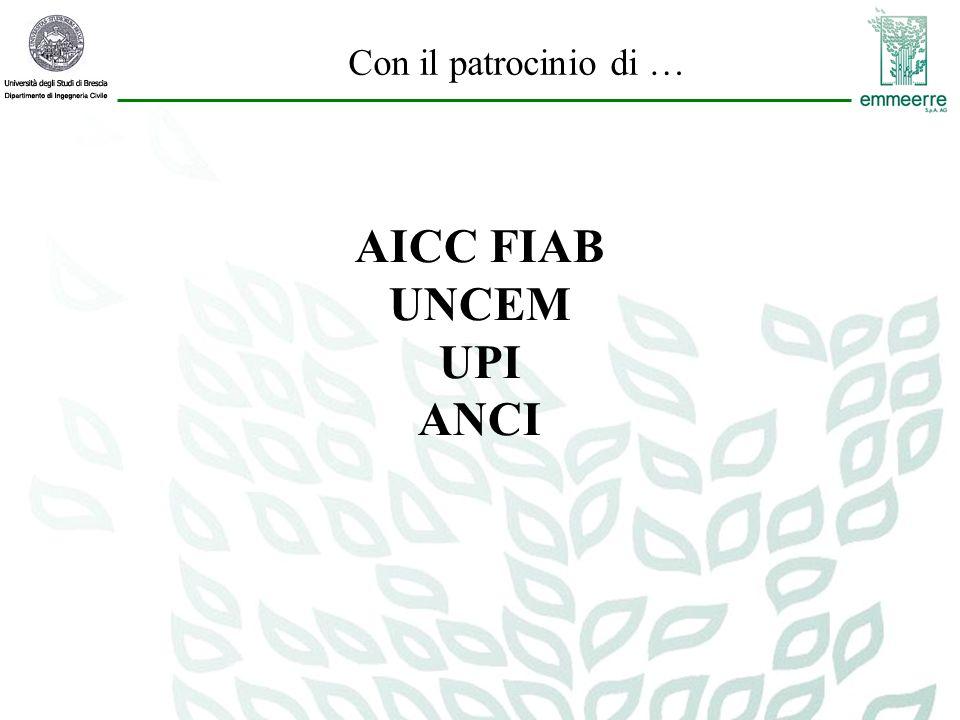 Con il patrocinio di … AICC FIAB UNCEM UPI ANCI