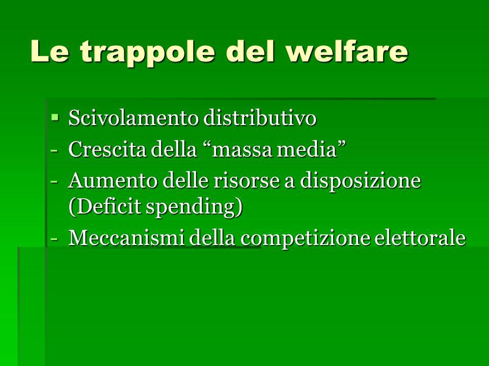 Le trappole del welfare  Scivolamento distributivo -Crescita della massa media -Aumento delle risorse a disposizione (Deficit spending) -Meccanismi della competizione elettorale
