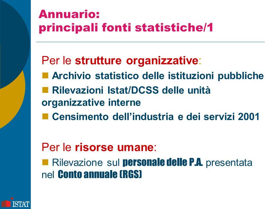 Annuario: principali fonti statistiche/1 Per le strutture organizzative: Archivio statistico delle istituzioni pubbliche Rilevazioni Istat/DCSS delle