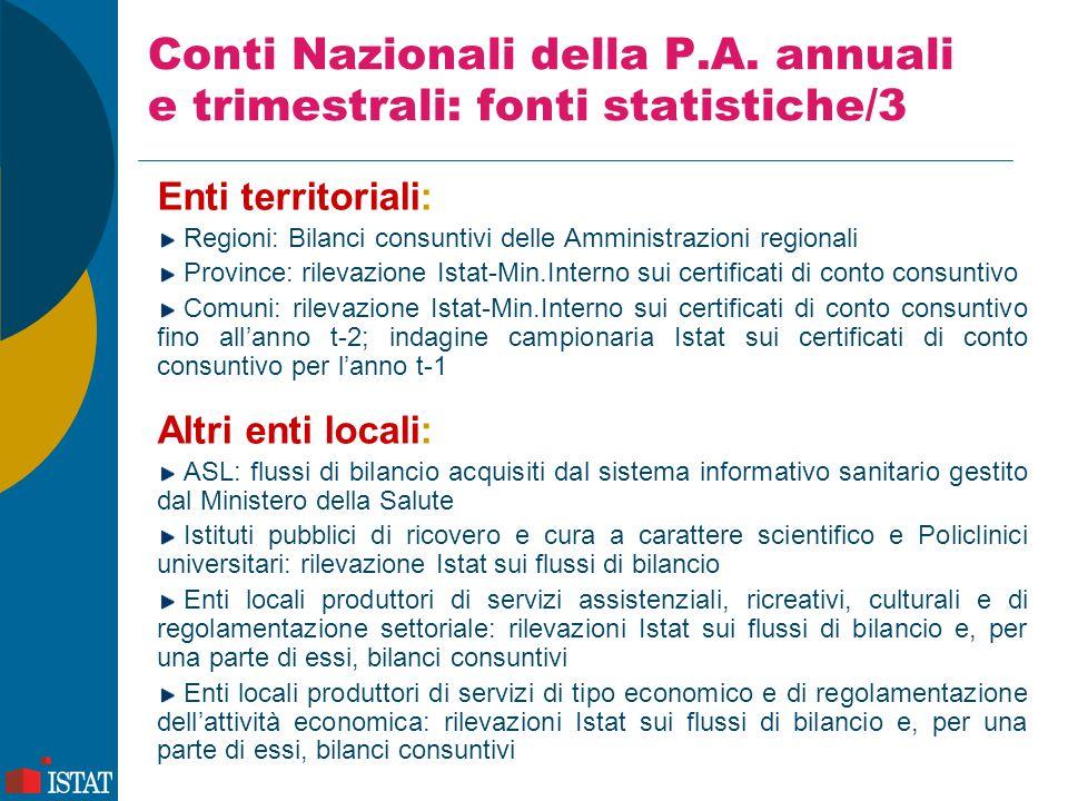 Conti Nazionali della P.A. annuali e trimestrali: fonti statistiche/3 Enti territoriali: Regioni: Bilanci consuntivi delle Amministrazioni regionali P