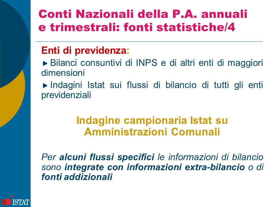 Conti Nazionali della P.A. annuali e trimestrali: fonti statistiche/4 Enti di previdenza: Bilanci consuntivi di INPS e di altri enti di maggiori dimen