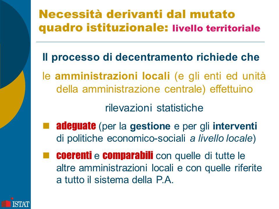 Necessità derivanti dal mutato quadro istituzionale: livello territoriale Il processo di decentramento richiede che le amministrazioni locali (e gli e
