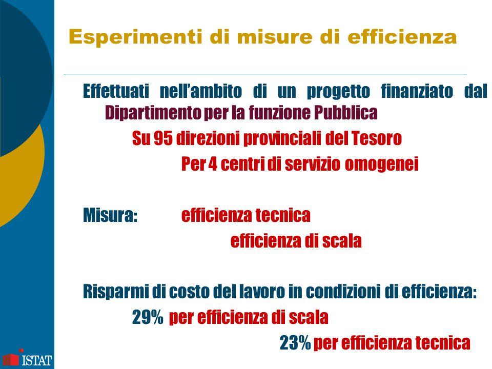 Esperimenti di misure di efficienza Effettuati nell'ambito di un progetto finanziato dal Dipartimento per la funzione Pubblica Su 95 direzioni provinc