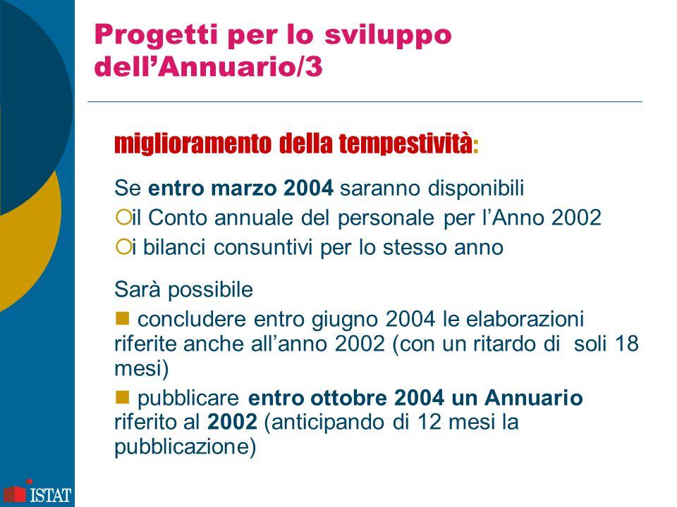 Progetti per lo sviluppo dell'Annuario/3 miglioramento della tempestività: Se entro marzo 2004 saranno disponibili  il Conto annuale del personale pe