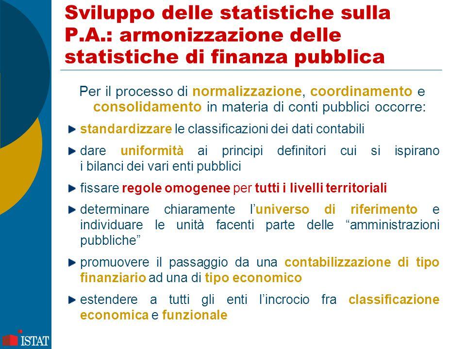 Sviluppo delle statistiche sulla P.A.: armonizzazione delle statistiche di finanza pubblica Per il processo di normalizzazione, coordinamento e consol