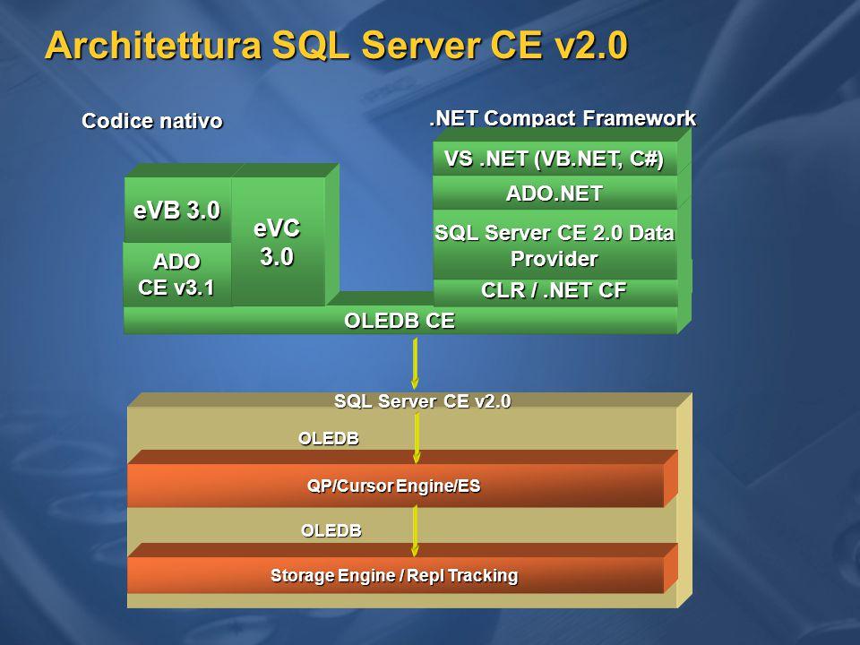 Replica SQL Server 2000 – SQL CE 2.0