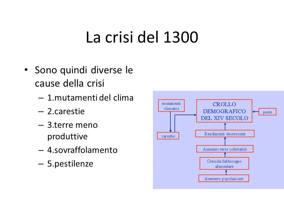 La crisi del 1300 Sono quindi diverse le cause della crisi – 1.mutamenti del clima – 2.carestie – 3.terre meno produttive – 4.sovraffolamento – 5.pest