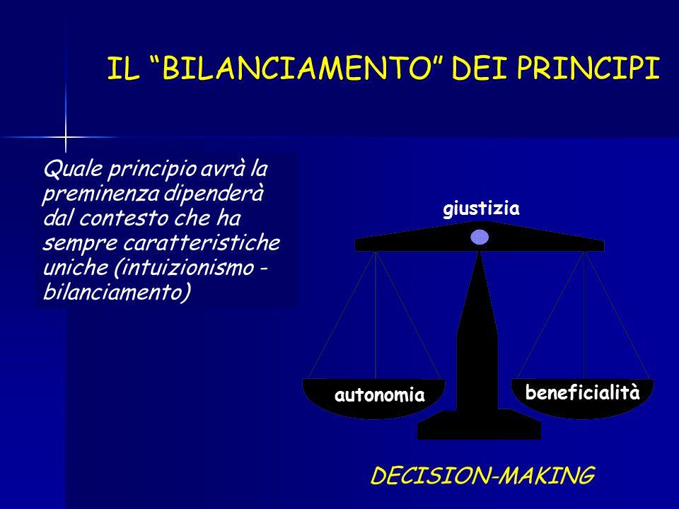 IL BILANCIAMENTO DEI PRINCIPI Quale principio avrà la preminenza dipenderà dal contesto che ha sempre caratteristiche uniche (intuizionismo - bilanciamento) DECISION-MAKING autonomia beneficialità giustizia