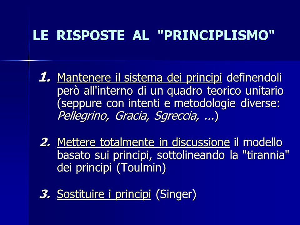 LE RISPOSTE AL PRINCIPLISMO 1.