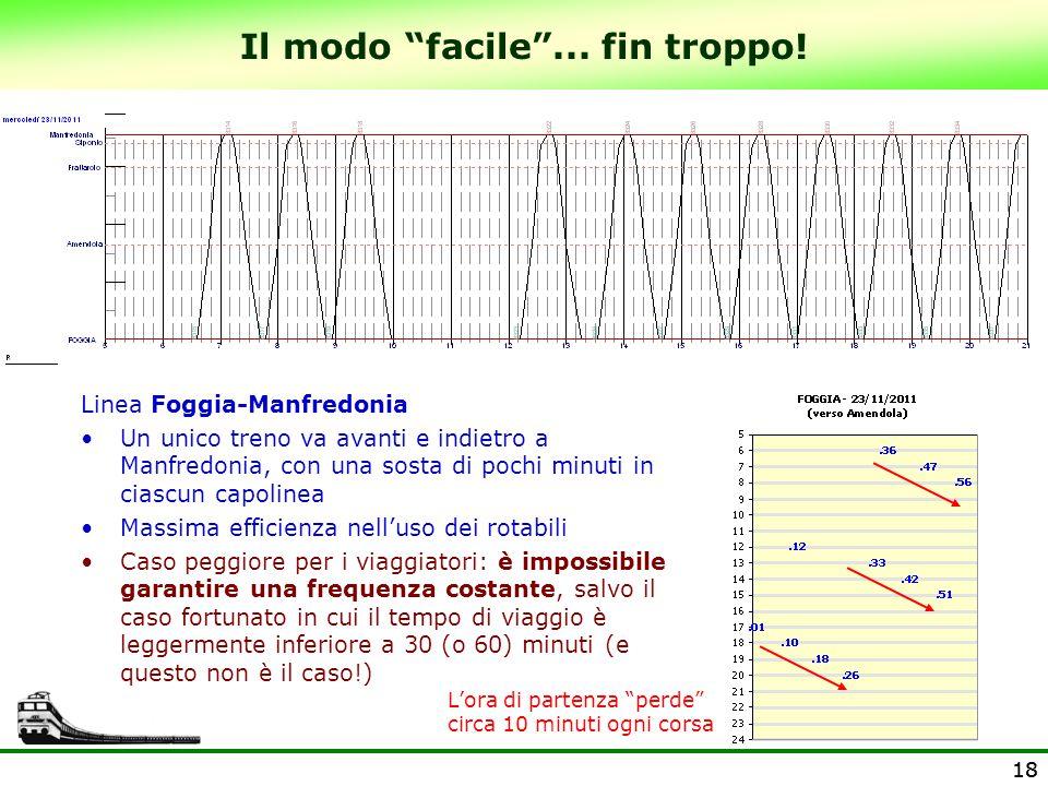 """18 Il modo """"facile""""... fin troppo! Linea Foggia-Manfredonia Un unico treno va avanti e indietro a Manfredonia, con una sosta di pochi minuti in ciascu"""