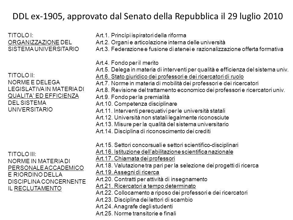 DDL ex-1905, approvato dal Senato della Repubblica il 29 luglio 2010 TITOLO I: ORGANIZZAZIONE DEL SISTEMA UNIVERSITARIO TITOLO II: NORME E DELEGA LEGISLATIVA IN MATERIA DI QUALITA` ED EFFICIENZA DEL SISTEMA UNIVERSITARIO TITOLO III: NORME IN MATERIA DI PERSONALE ACCADEMICO E RIORDINO DELLA DISCIPLINA CONCERNENTE IL RECLUTAMENTO Art.1.