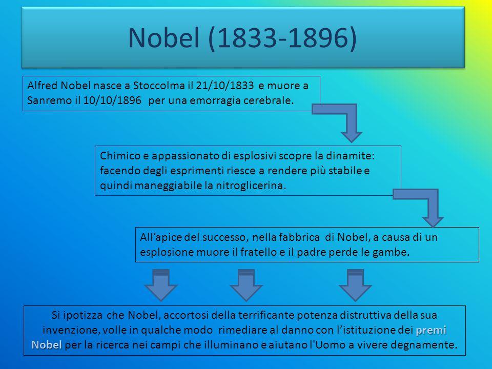 Nobel (1833-1896) Alfred Nobel nasce a Stoccolma il 21/10/1833 e muore a Sanremo il 10/10/1896 per una emorragia cerebrale. Chimico e appassionato di