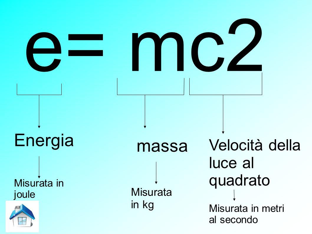 e= mc2 Energia massa Velocità della luce al quadrato Misurata in joule Misurata in kg Misurata in metri al secondo
