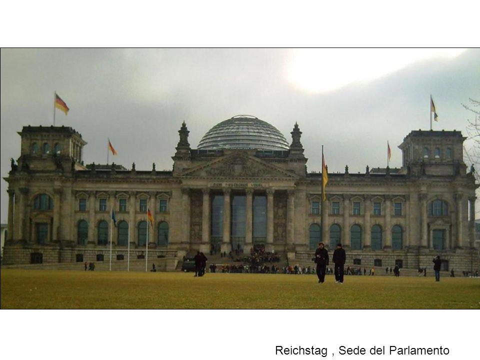 Reichstag, Sede del Parlamento