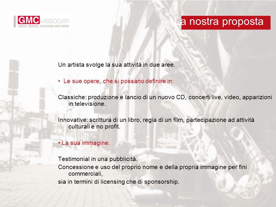 La nostra proposta Un artista svolge la sua attività in due aree. Le sue opere, che si possano definire in: Classiche: produzione e lancio di un nuovo