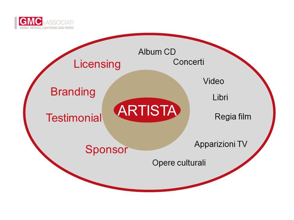 Album CD Concerti Video Libri Regia film Opere culturali Apparizioni TV Branding Testimonial Sponsor Licensing ARTISTA