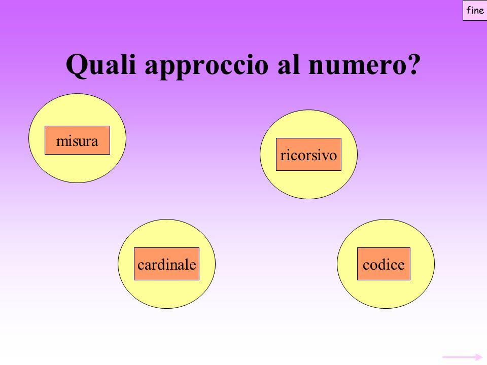 L aspetto di misura dei numeri naturali Un numero naturale può esprimere la quantità dei campioni di unità di misura in cui è stata suddivisa o può essere suddivisa, fisicamente o idealemente, una data grandezza.