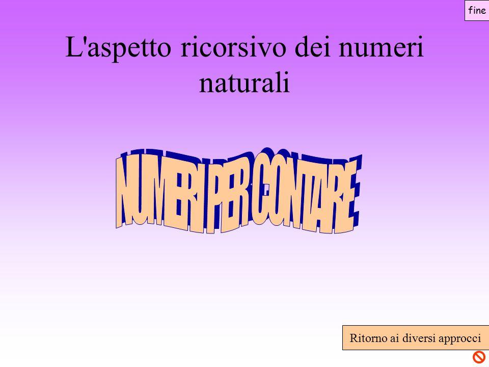 L aspetto ricorsivo dei numeri naturali Ritorno ai diversi approcci fine