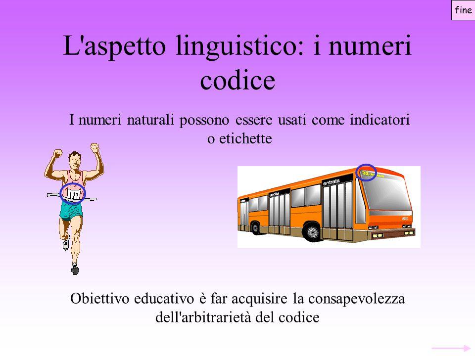 L aspetto linguistico: i numeri codice I numeri naturali possono essere usati come indicatori o etichette Obiettivo educativo è far acquisire la consapevolezza dell arbitrarietà del codice fine