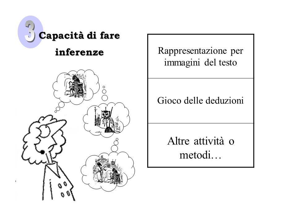 Capacità di fare inferenze Rappresentazione per immagini del testo Gioco delle deduzioni Altre attività o metodi…
