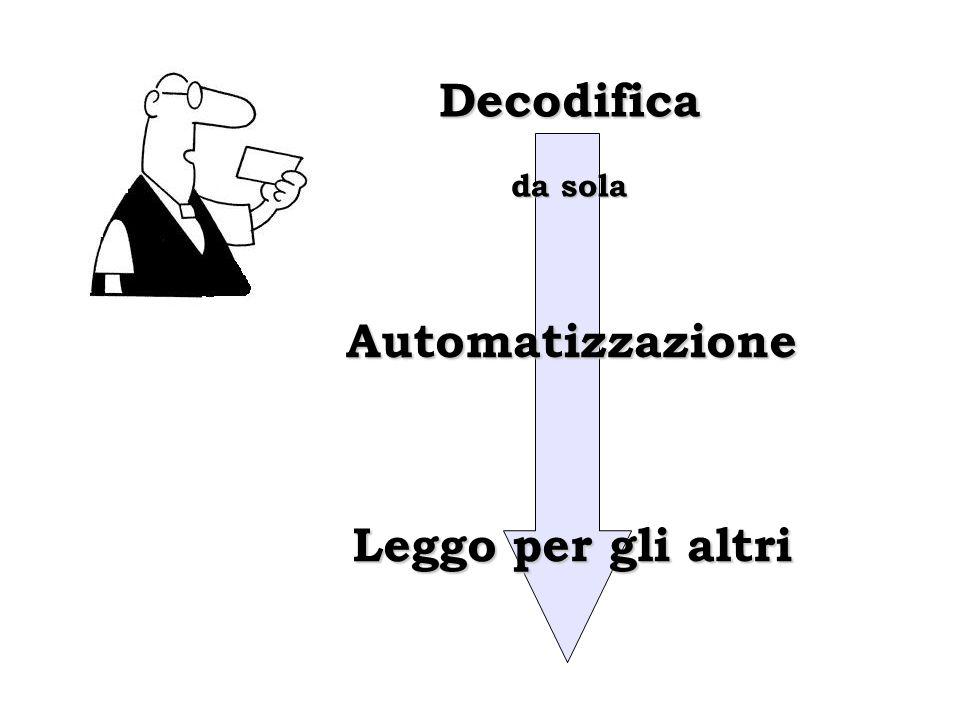 Decodifica da sola Automatizzazione Leggo per gli altri