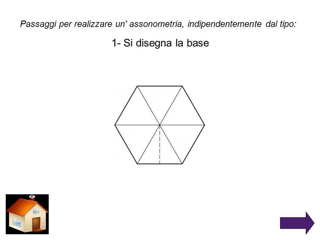 Passaggi per realizzare un' assonometria, indipendentemente dal tipo: 1- Si disegna la base