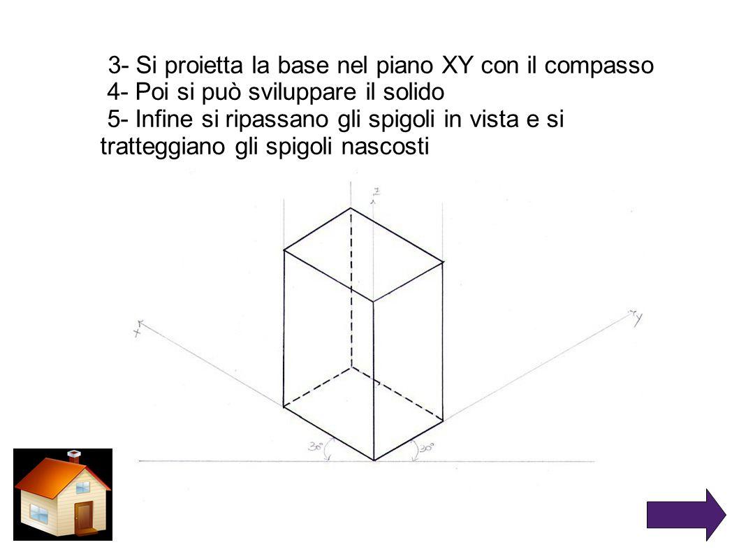 3- Si proietta la base nel piano XY con il compasso 4- Poi si può sviluppare il solido 5- Infine si ripassano gli spigoli in vista e si tratteggiano g