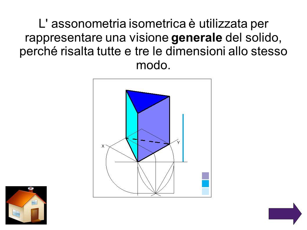 L' assonometria isometrica è utilizzata per rappresentare una visione generale del solido, perché risalta tutte e tre le dimensioni allo stesso modo.