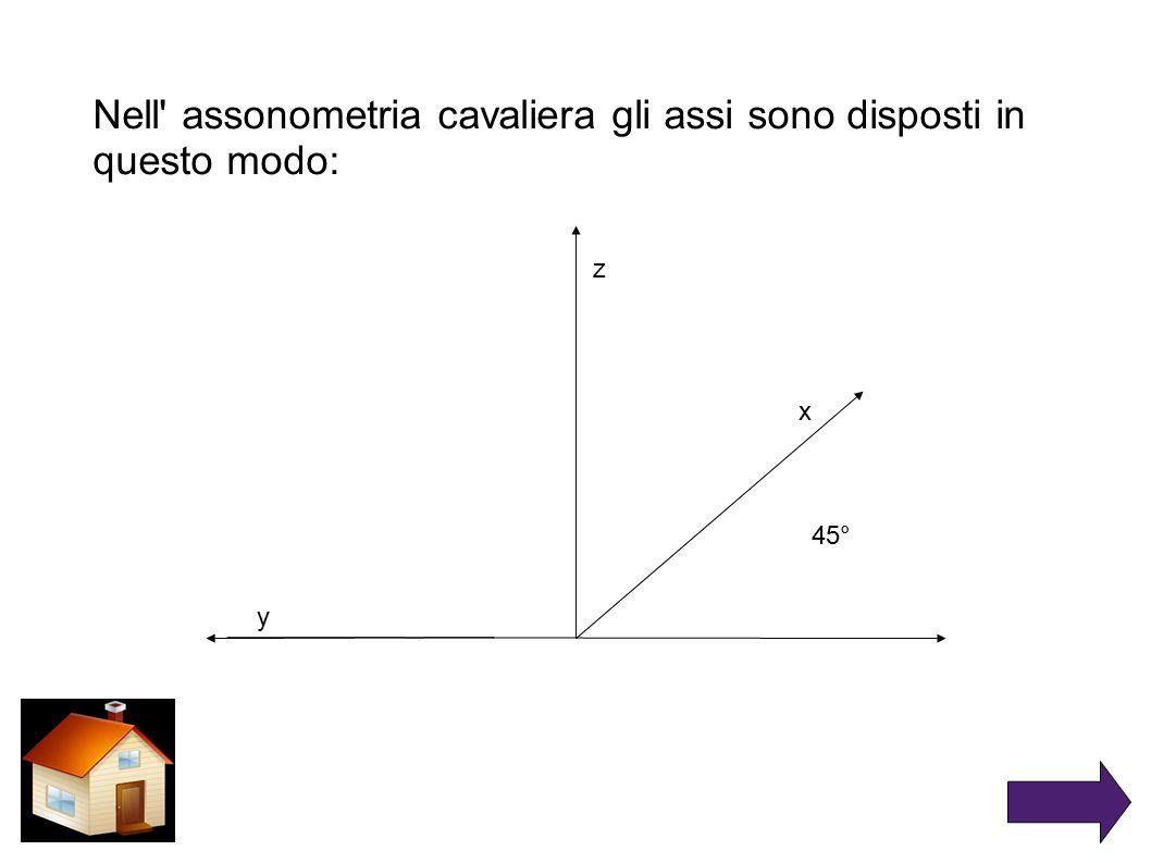 Nell' assonometria cavaliera gli assi sono disposti in questo modo: 45° z x y