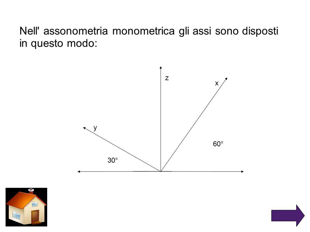 Nell' assonometria monometrica gli assi sono disposti in questo modo: 30° 60° y x z