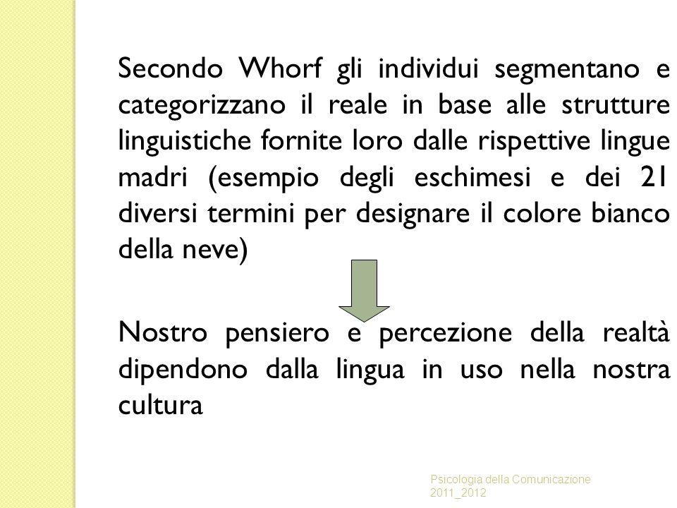 Secondo Whorf gli individui segmentano e categorizzano il reale in base alle strutture linguistiche fornite loro dalle rispettive lingue madri (esempi