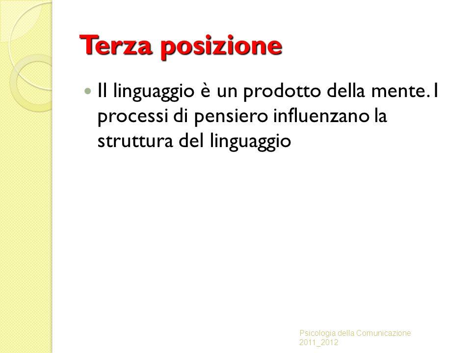 Terza posizione Il linguaggio è un prodotto della mente. I processi di pensiero influenzano la struttura del linguaggio Psicologia della Comunicazione