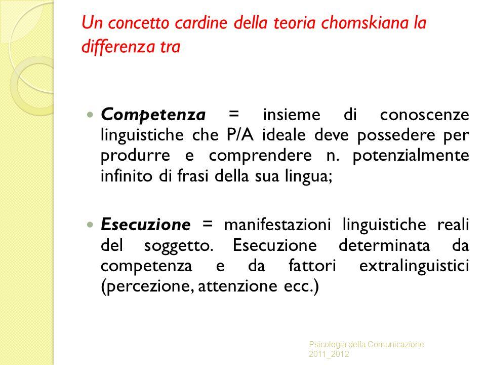Un concetto cardine della teoria chomskiana la differenza tra Competenza = insieme di conoscenze linguistiche che P/A ideale deve possedere per produr