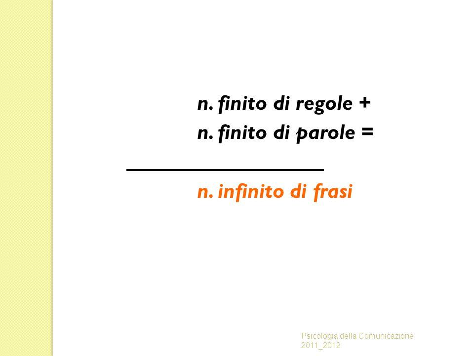 n. finito di regole + n. finito di parole = n. infinito di frasi Psicologia della Comunicazione 2011_2012