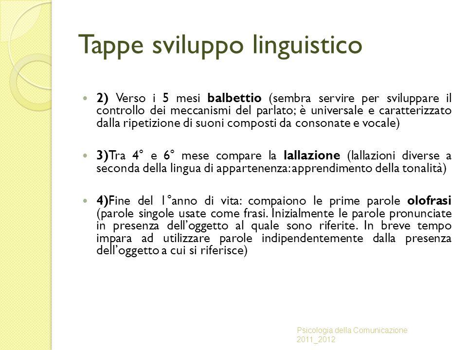 Tappe sviluppo linguistico 2) Verso i 5 mesi balbettio (sembra servire per sviluppare il controllo dei meccanismi del parlato; è universale e caratter