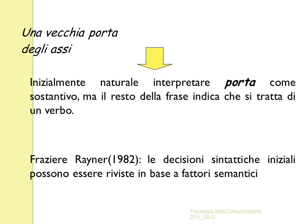 Una vecchia porta degli assi Inizialmente naturale interpretare porta come sostantivo, ma il resto della frase indica che si tratta di un verbo. Frazi