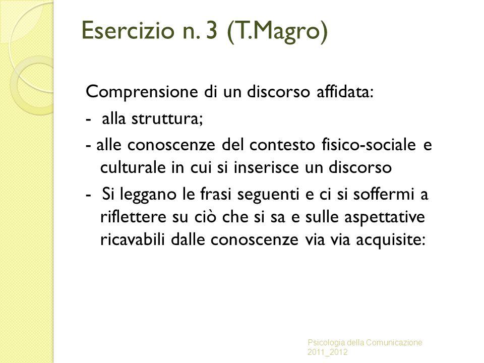 Esercizio n. 3 (T.Magro) Comprensione di un discorso affidata: - alla struttura; - alle conoscenze del contesto fisico-sociale e culturale in cui si i