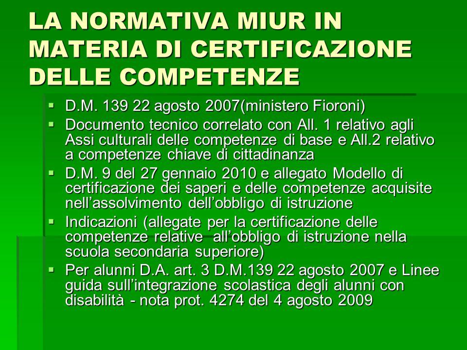 LA NORMATIVA MIUR IN MATERIA DI CERTIFICAZIONE DELLE COMPETENZE  D.M. 139 22 agosto 2007(ministero Fioroni)  Documento tecnico correlato con All. 1