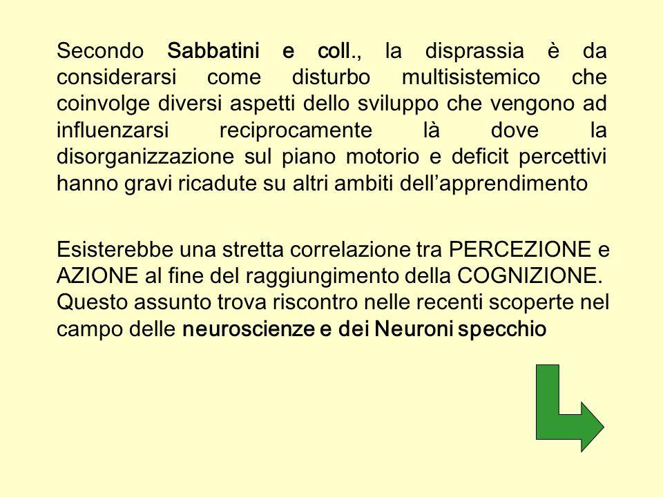 Secondo Sabbatini e coll., la disprassia è da considerarsi come disturbo multisistemico che coinvolge diversi aspetti dello sviluppo che vengono ad in