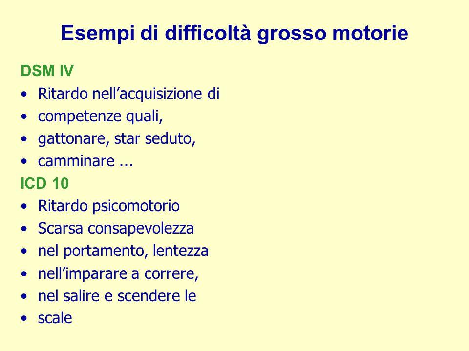 Esempi di difficoltà grosso motorie DSM IV Ritardo nell'acquisizione di competenze quali, gattonare, star seduto, camminare... ICD 10 Ritardo psicomot