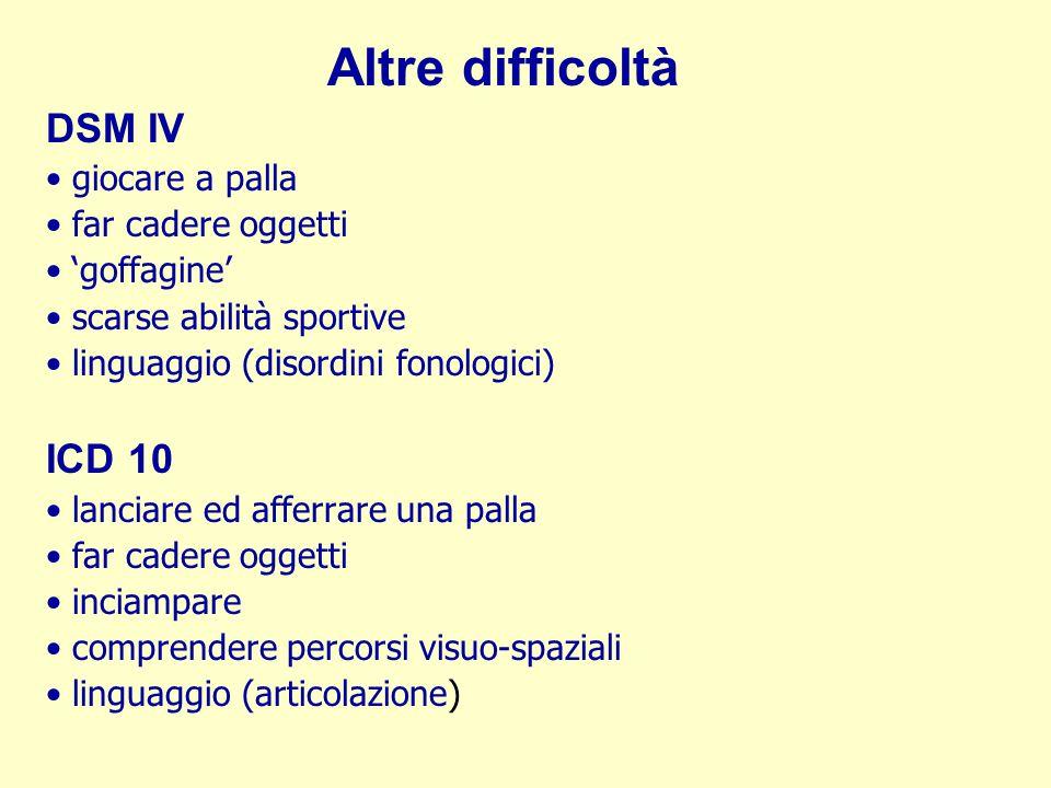 Altre difficoltà DSM IV giocare a palla far cadere oggetti 'goffagine' scarse abilità sportive linguaggio (disordini fonologici) ICD 10 lanciare ed af