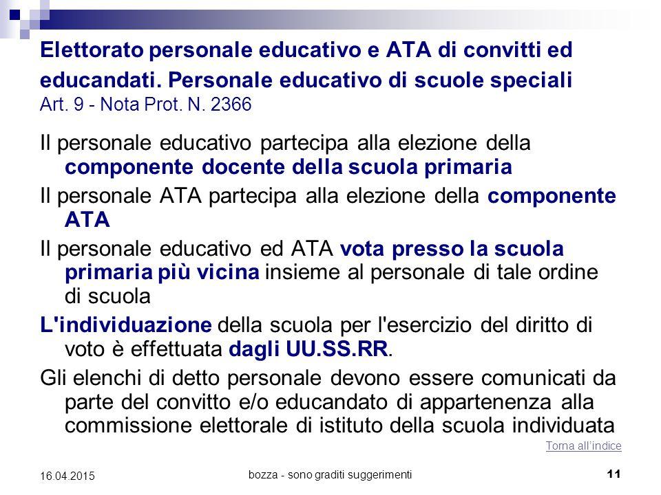 bozza - sono graditi suggerimenti11 16.04.2015 Elettorato personale educativo e ATA di convitti ed educandati. Personale educativo di scuole speciali