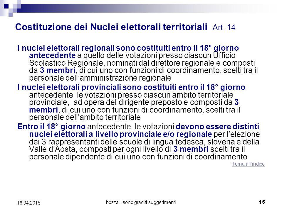 bozza - sono graditi suggerimenti15 16.04.2015 Costituzione dei Nuclei elettorali territoriali Art. 14 I nuclei elettorali regionali sono costituiti e