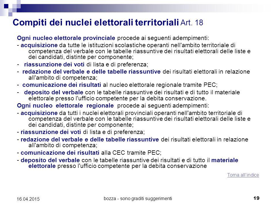 bozza - sono graditi suggerimenti19 16.04.2015 Compiti dei nuclei elettorali territoriali Art. 18 Ogni nucleo elettorale provinciale procede ai seguen
