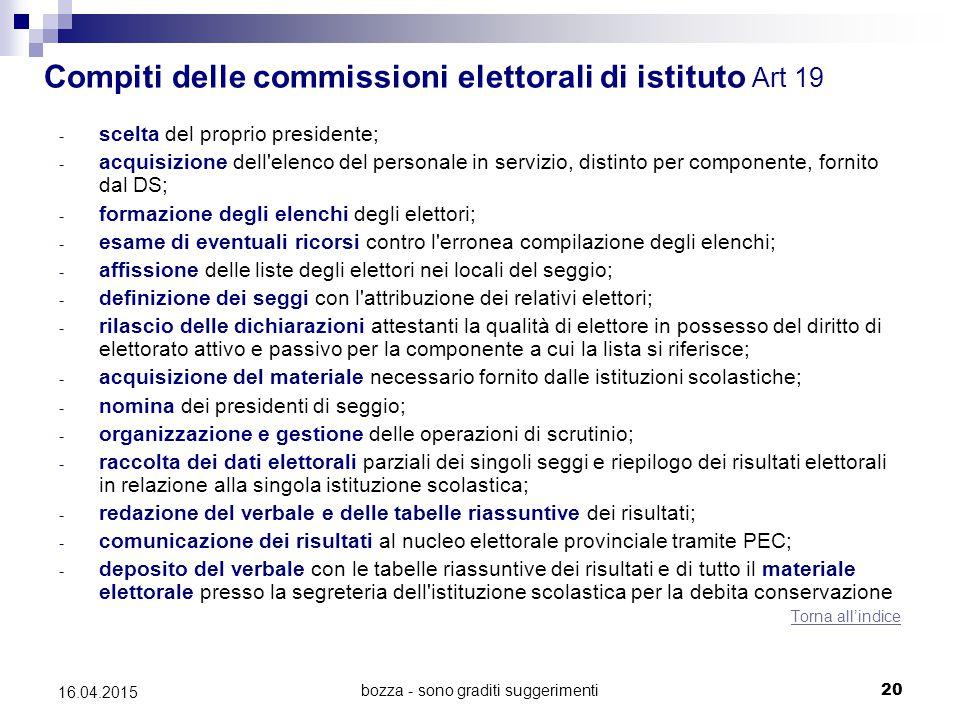 bozza - sono graditi suggerimenti20 16.04.2015 Compiti delle commissioni elettorali di istituto Art 19 - scelta del proprio presidente; - acquisizione