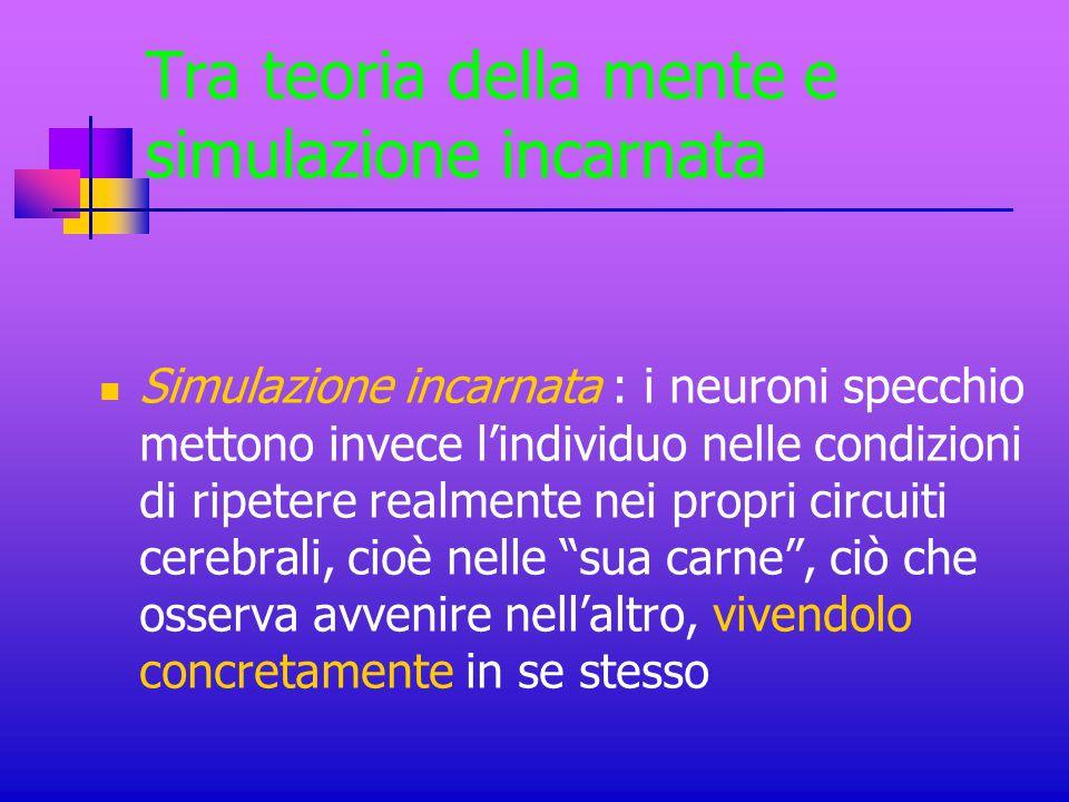 Tra teoria della mente e simulazione incarnata Simulazione incarnata : i neuroni specchio mettono invece l'individuo nelle condizioni di ripetere real