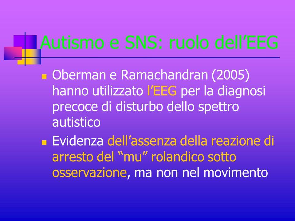 Autismo e SNS: ruolo dell'EEG Oberman e Ramachandran (2005) hanno utilizzato l'EEG per la diagnosi precoce di disturbo dello spettro autistico Evidenz
