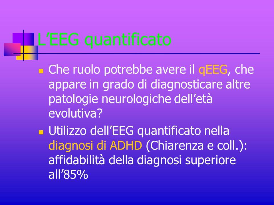 L'EEG quantificato Che ruolo potrebbe avere il qEEG, che appare in grado di diagnosticare altre patologie neurologiche dell'età evolutiva? Utilizzo de