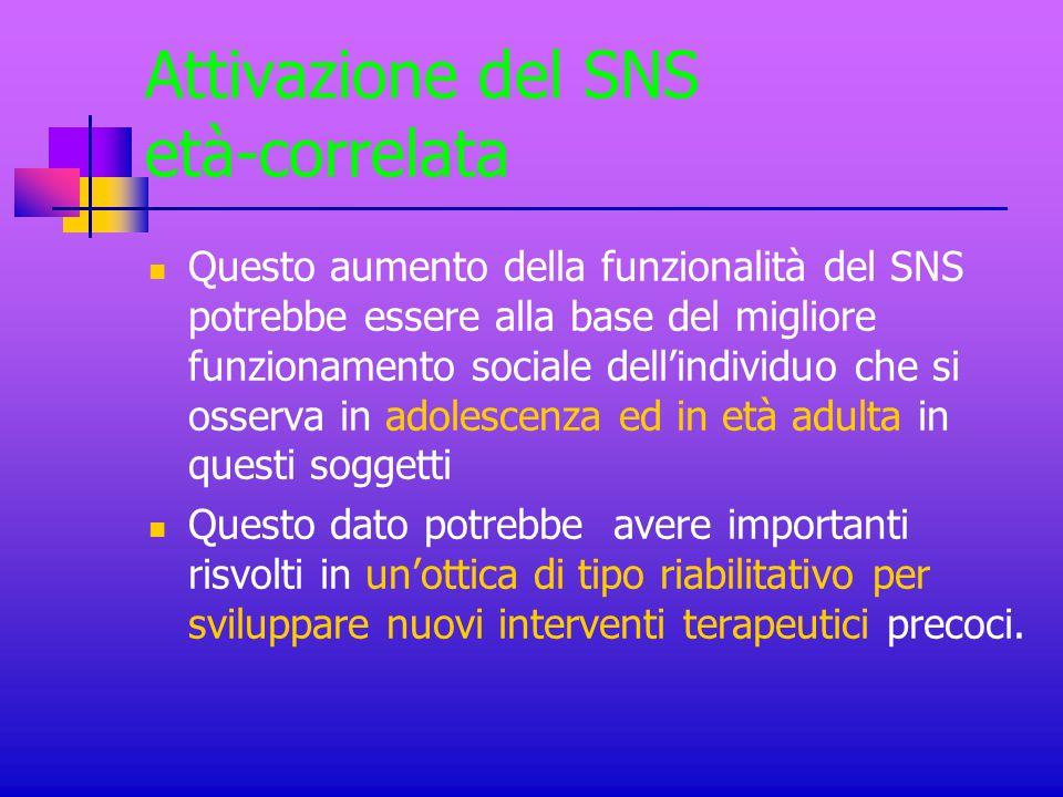Attivazione del SNS età-correlata Questo aumento della funzionalità del SNS potrebbe essere alla base del migliore funzionamento sociale dell'individu